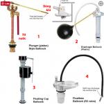 Cách tự chỉnh phao nước bồn cầu tiết kiệm nước nhất