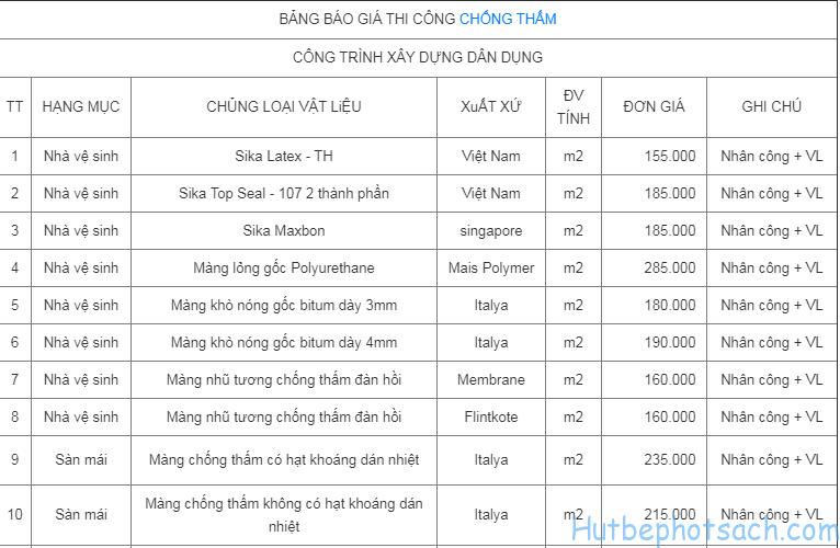 Bảng giá dịch vụ chống thấm mới nhất 2020